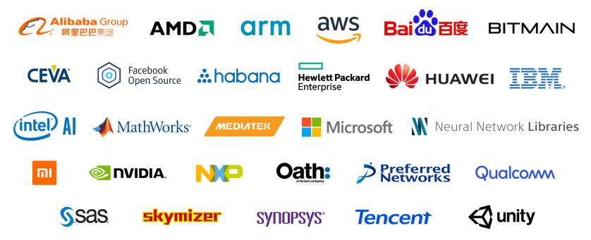 ONNX – Data Science on Azure